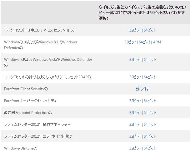 Windows Defenderのダウンロード一覧