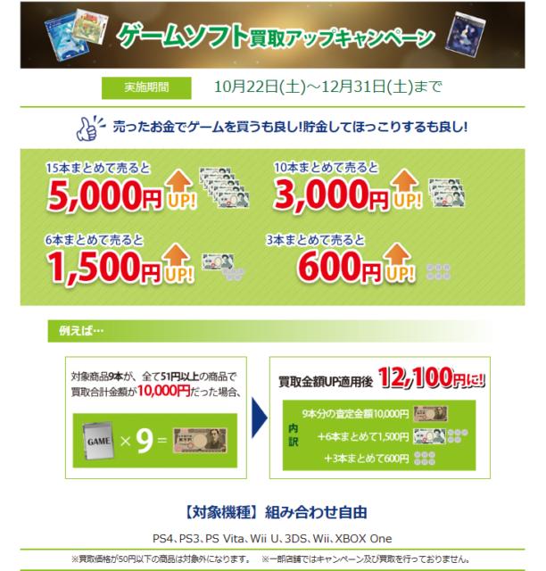 ゲオ ゲームソフト買い取りアップキャンペーン