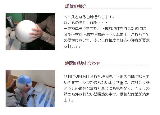 昭和カートン 製品へのこだわり ハンドメイド