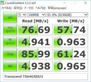 TS64GSDU3のベンチマーク結果