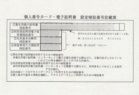 個人番号カード 設定暗証番号記載表