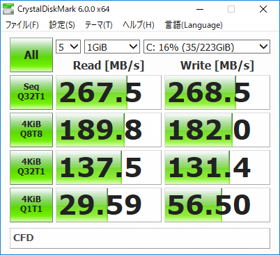 CSSD-S6O240NCG3Vのベンチマーク結果(CrystalDiskMark)