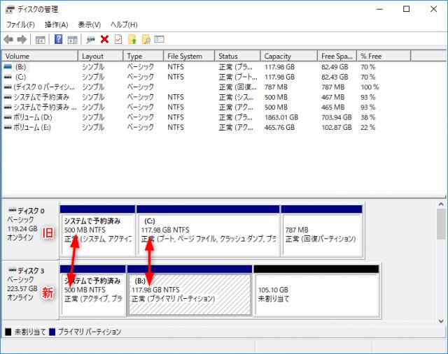 クローン作製後のディスクの管理
