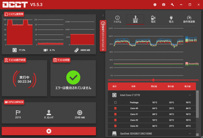 Core i7にCPU交換したDELL Optiplex3010でOCCT LINPACKを実行